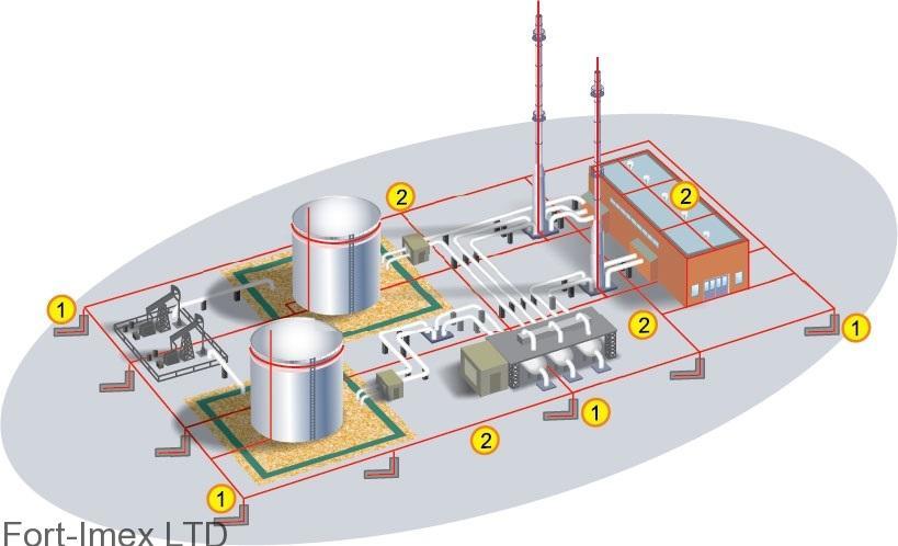 Молниезащита нефтяных и газовых промышленных объектов